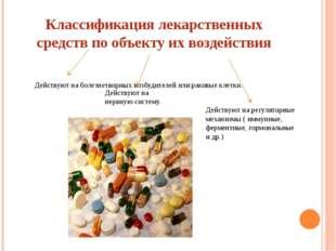 Виды антибактериальных средств: Антисептики Сульфаниламидные препараты Антиби