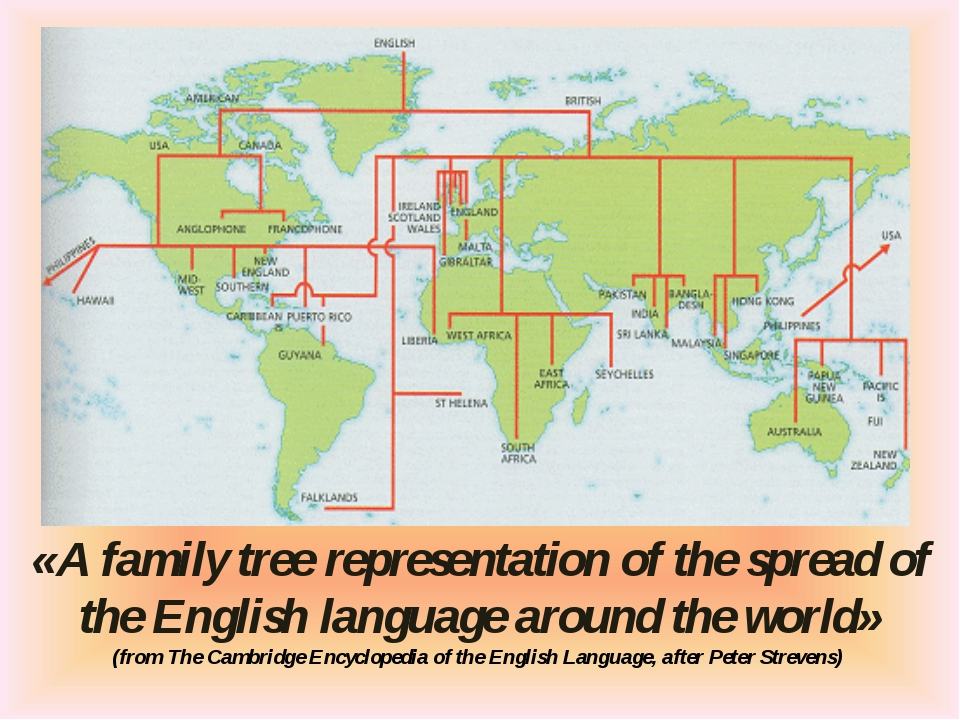 «A family tree representation of the spread of the English language around th...