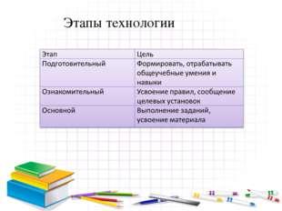 Этапы технологии