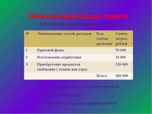 Механизм реализации проекта 1.Ресурсное обеспечение проекта 2. Методическое о