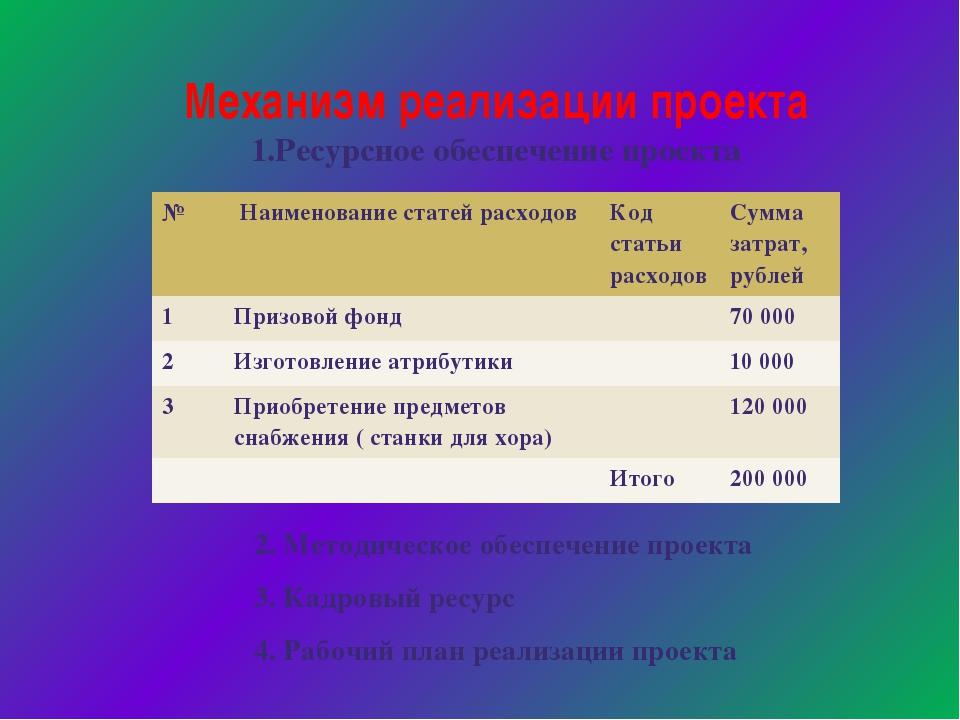 Механизм реализации проекта 1.Ресурсное обеспечение проекта 2. Методическое о...