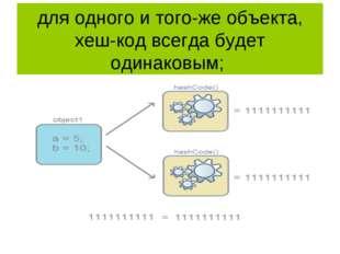 для одного и того-же объекта, хеш-код всегда будет одинаковым;
