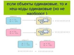 если объекты одинаковые, то и хеш-коды одинаковые (но не наоборот )