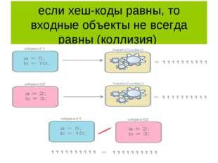если хеш-коды равны, то входные объекты не всегда равны (коллизия)