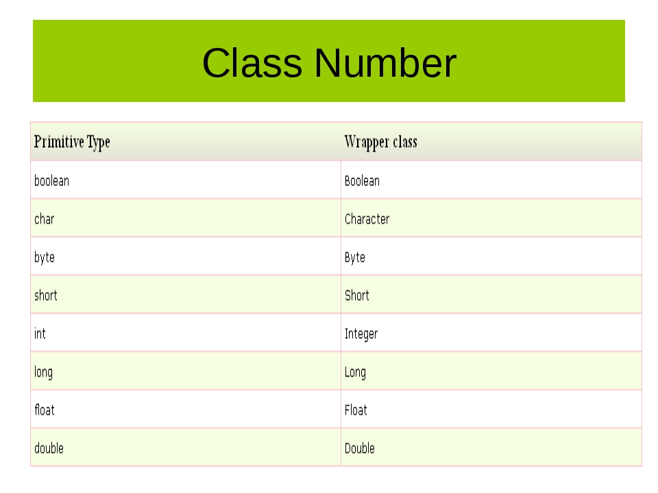 Class Number