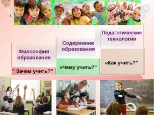 """Философия образования Содержание образования Педагогические технологии """" Зач"""