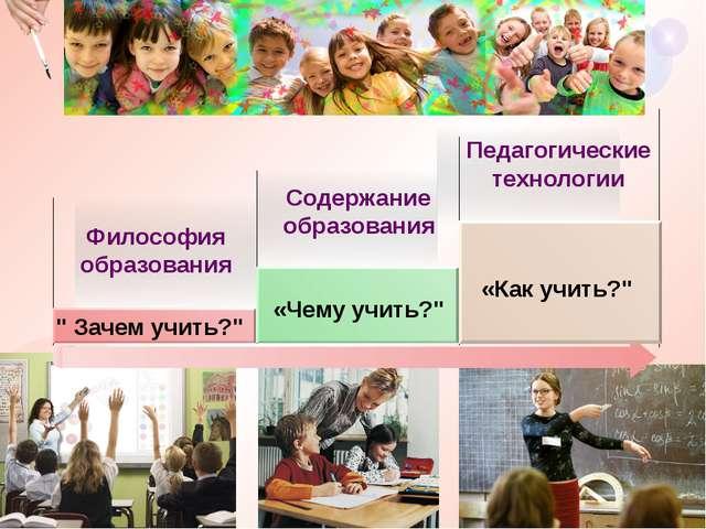 """Философия образования Содержание образования Педагогические технологии """" Зач..."""