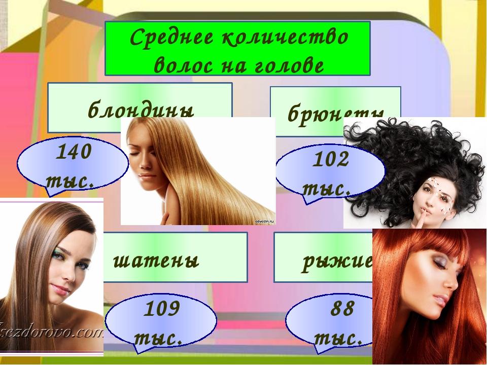 Среднее количество волос на голове блондины брюнеты шатены рыжие 109 тыс. 88...