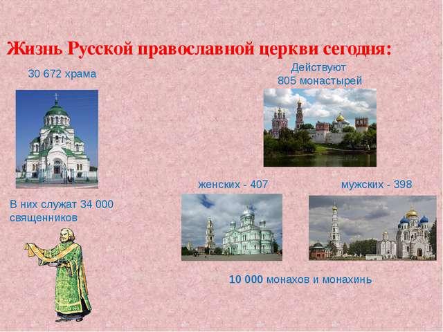 Жизнь Русской православной церкви сегодня: 30 672 храма В них служат 34 000 с...