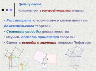 • Рассмотреть классические и малоизвестные доказательства теоремы • Сравнить