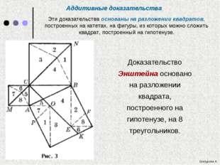 Доказательство Энштейна основано на разложении квадрата, построенного на гипо