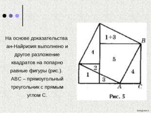 На основе доказательства ан-Найризия выполнено и другое разложение квадратов