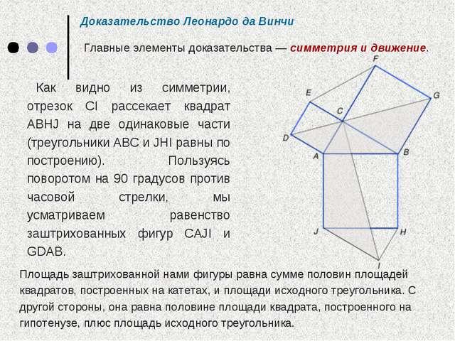 Как видно из симметрии, отрезок CI рассекает квадрат ABHJ на две одинаковые ч...