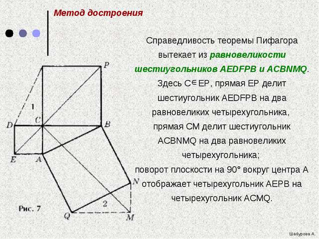Шабурова А. Справедливость теоремы Пифагора вытекает из равновеликости шестиу...