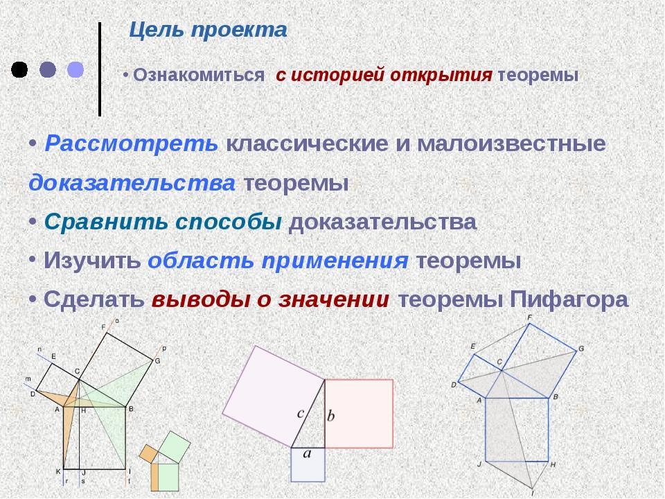 • Рассмотреть классические и малоизвестные доказательства теоремы • Сравнить...