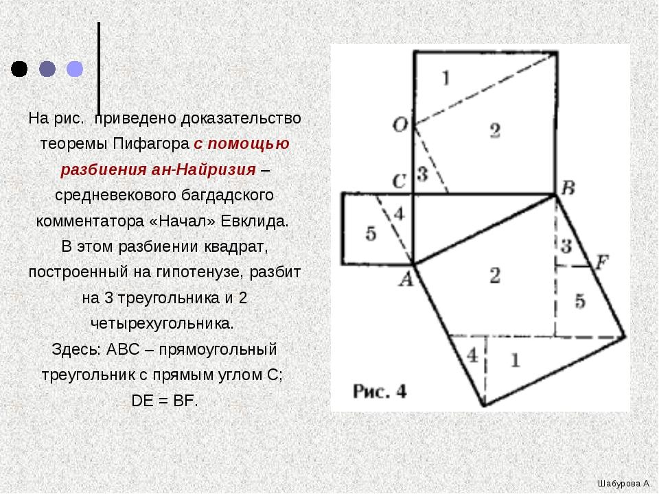 На рис. приведено доказательство теоремы Пифагора с помощью разбиения ан-Най...