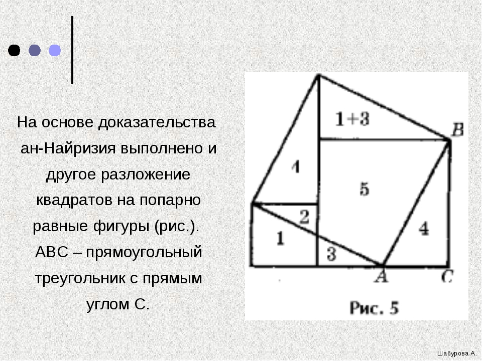 На основе доказательства ан-Найризия выполнено и другое разложение квадратов...