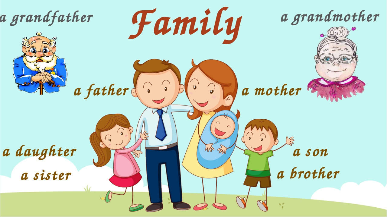 Family a daughter a sister a father a mother a son a brother a grandfather a...
