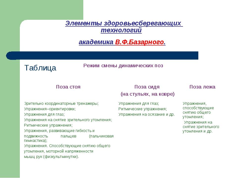 Элементы здоровьесберегающих технологий академика В.Ф.Базарного. Таблица Режи...