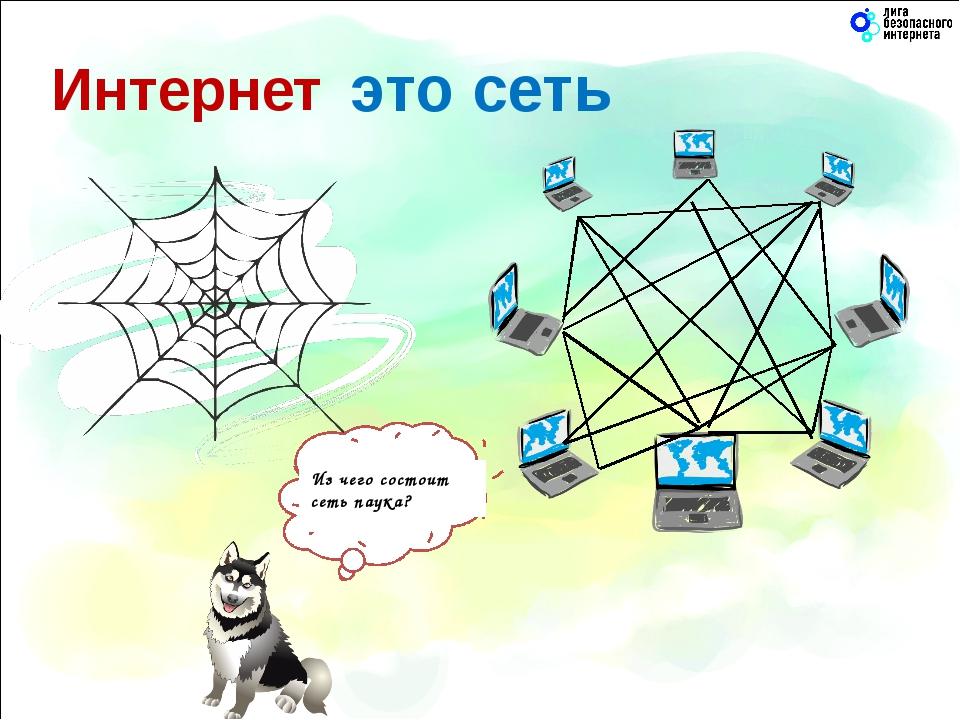 Интернет это сеть Что это? Из чего состоит сеть паука?