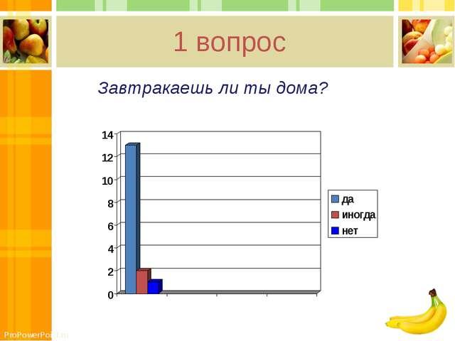 1 вопрос Завтракаешь ли ты дома? ProPowerPoint.ru