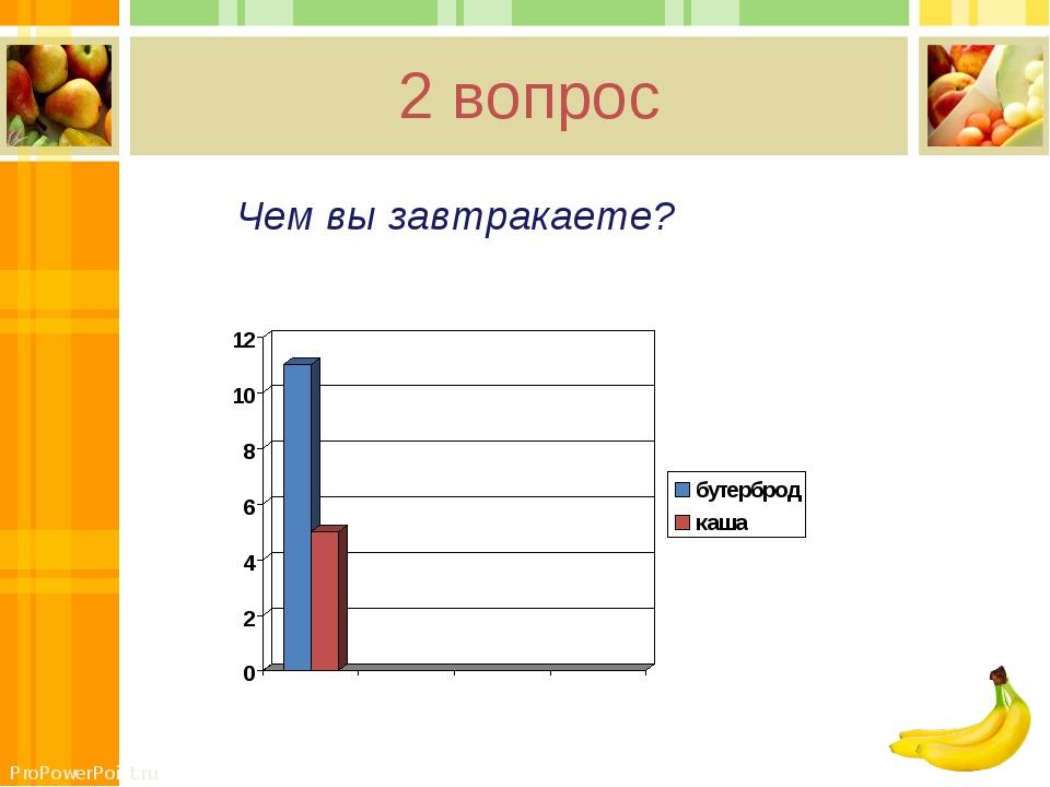 2 вопрос Чем вы завтракаете? ProPowerPoint.ru