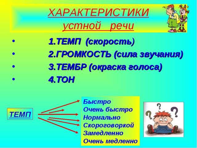 Агафонова Е.Е. ХАРАКТЕРИСТИКИ устной речи 1.ТЕМП (скорость) 2.ГРОМКОСТЬ (сила...