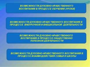 Краеведческие занятия Проводит эти встречи Майорова М.В. –тульский краевед. Р