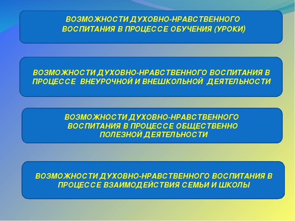 Краеведческие занятия Проводит эти встречи Майорова М.В. –тульский краевед. Р...