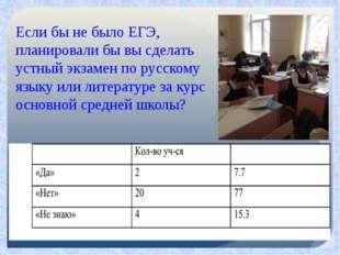 Если бы не было ЕГЭ, планировали бы вы сделать устный экзамен по русскому язы
