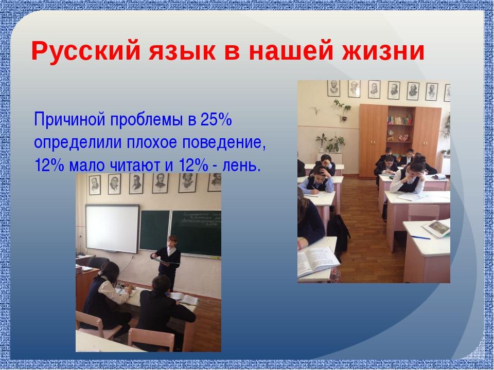 Причиной проблемы в 25% определили плохое поведение, 12% мало читают и 12% -...