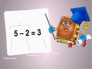 5 – 2 = 3 Уменьшаемое Вычитаемое Разность Разность