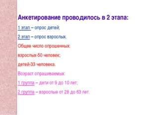 Анкетирование проводилось в 2 этапа: 1 этап – опрос детей; 2 этап – опрос взр
