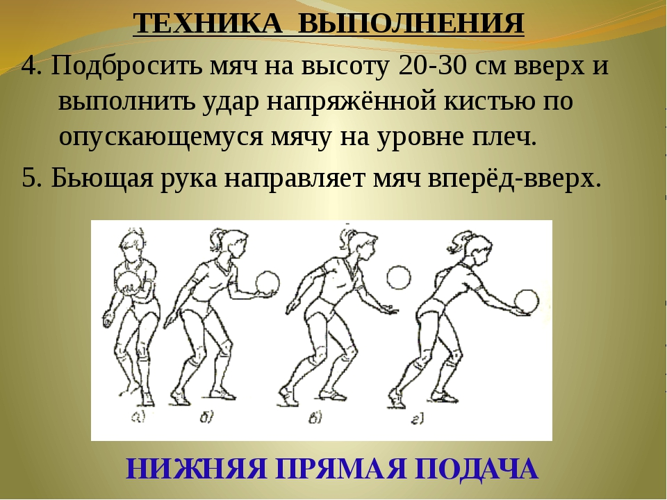 НИЖНЯЯ ПРЯМАЯ ПОДАЧА ТЕХНИКА ВЫПОЛНЕНИЯ 4. Подбросить мяч на высоту 20-30 см...