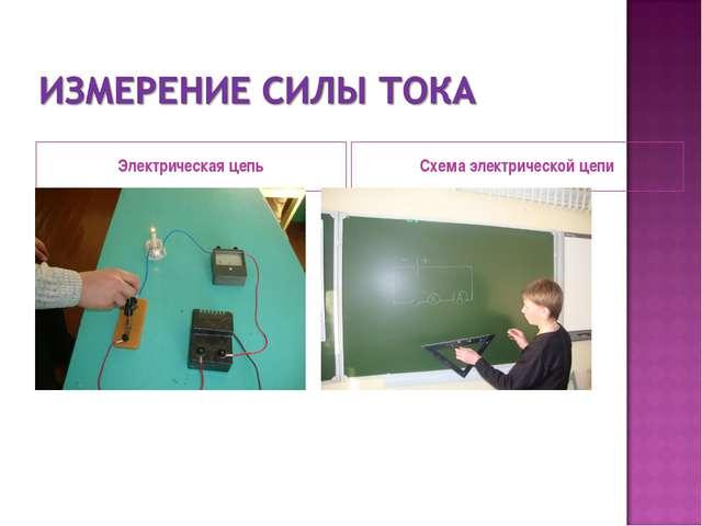 Электрическая цепь Схема электрической цепи