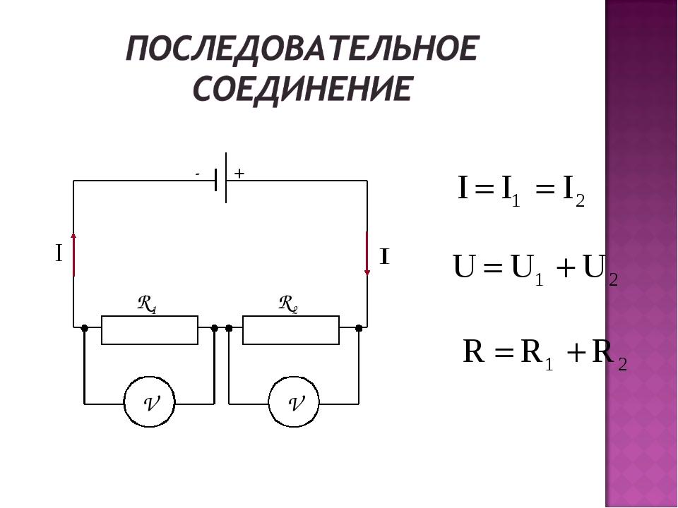 R1 R2