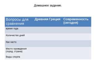 Домашнее задание. Вопросыдля сравнения ДревняяГреция Современность (сегодня)