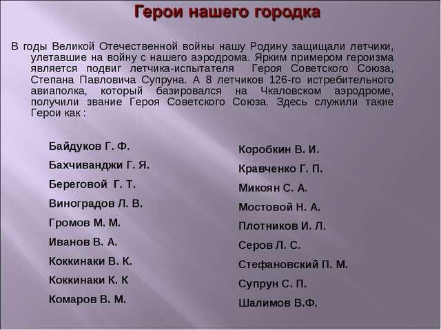 Байдуков Г. Ф. Бахчиванджи Г. Я. Береговой Г. Т. Виноградов Л. В. Громов М. М...