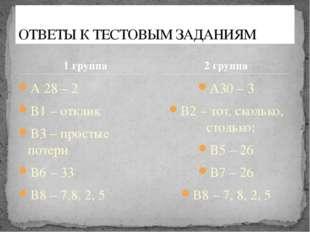 1 группа А 28 – 2 В1 – отклик В3 – простые потери В6 – 33 В8 – 7,8, 2, 5 А30