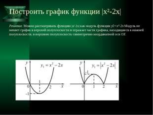 Построить график функции |x²2x| Решение. Можно рассматривать функцию |x²2x|