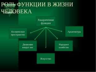 РОЛЬ ФУНКЦИИ В ЖИЗНИ ЧЕЛОВЕКА Квадратичная функция Искусство Народное хозяйст