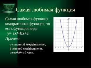 Самая любимая функция Самая любимая функция - квадратичная функция, то есть ф