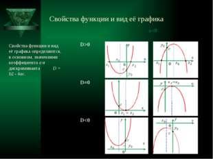 Свойства функции и вид её графика Свойства функции и вид её графика определяю