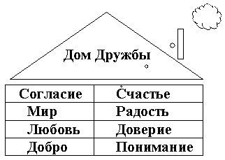 http://festival.1september.ru/articles/590307/img1.jpg
