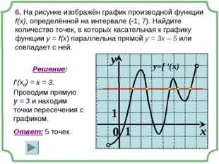 6. На рисунке изображён график производной функции f(x), определённой на инте