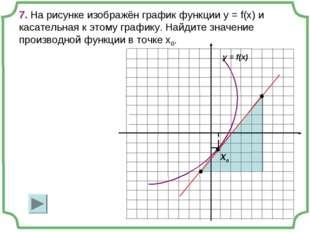 7. На рисунке изображён график функции y = f(x) и касательная к этому графику