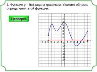 1. Функция у = f(x) задана графиком. Укажите область определения этой функции