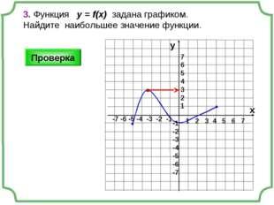 3. Функция у = f(x) задана графиком. Найдите наибольшее значение функции. 1 2