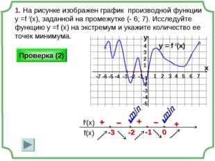 1. На рисунке изображен график производной функции у =f /(x), заданной на про