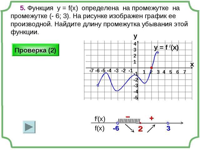 y = f /(x)  5. Функция у = f(x) определена на промежутке на промежутке (- 6;...